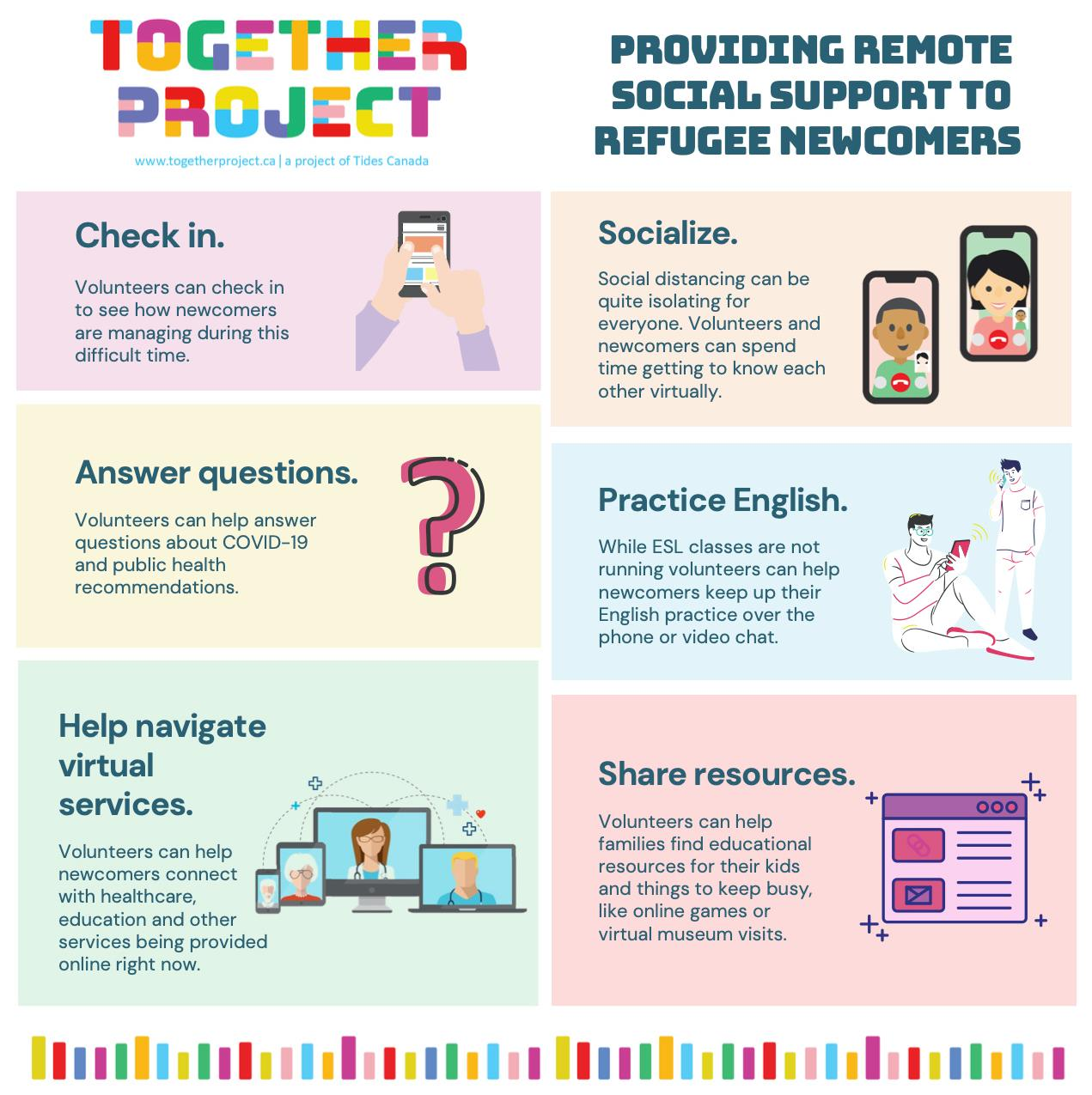 Graphic explains remote social support for newcomers